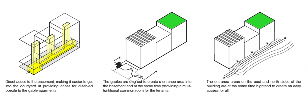 Ellebo_diagram_2