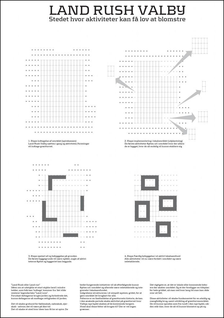 Poster Diagram